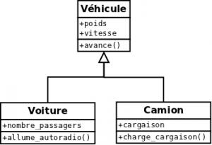 david_roche_dr_04.png Initiation à la programmation orientée objet avec Processing