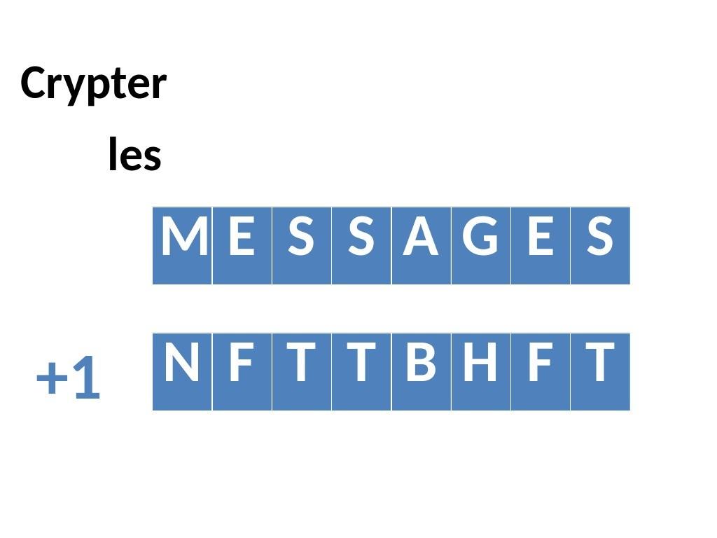 Chapitre 13 Slide 3